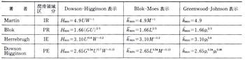 06_T02_膜厚計算式.jpg