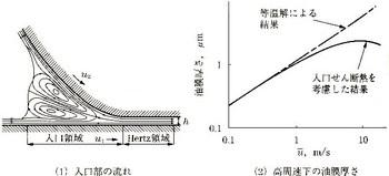 07_01_速度の影響.jpg