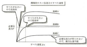 09_01_伝達力.jpg