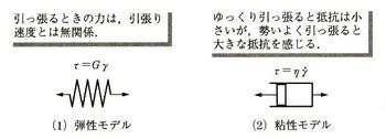 11_01_弾性モデルと粘性モデル.jpg