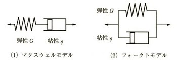 11_02_粘弾性モデル.jpg