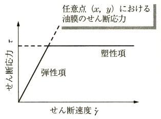 13_01_弾塑性モデル.jpg